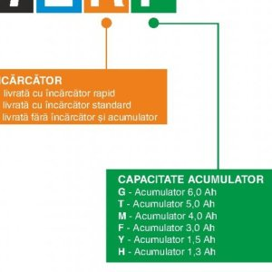 Acumulator